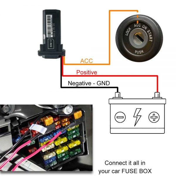 Waterproof Portable GPS Tracker With Cable Installation In Car Or Motorbike With Back Up Battery 5